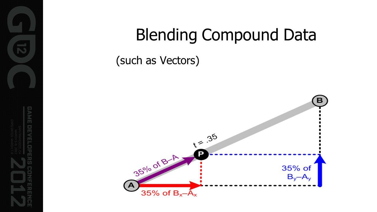 Blending Compound Data (such as Vectors)