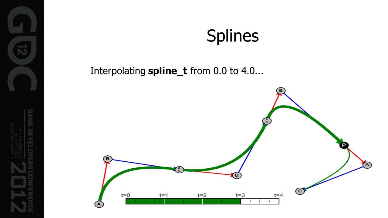 Splines Interpolating spline_t from 0.0 to 4.0...