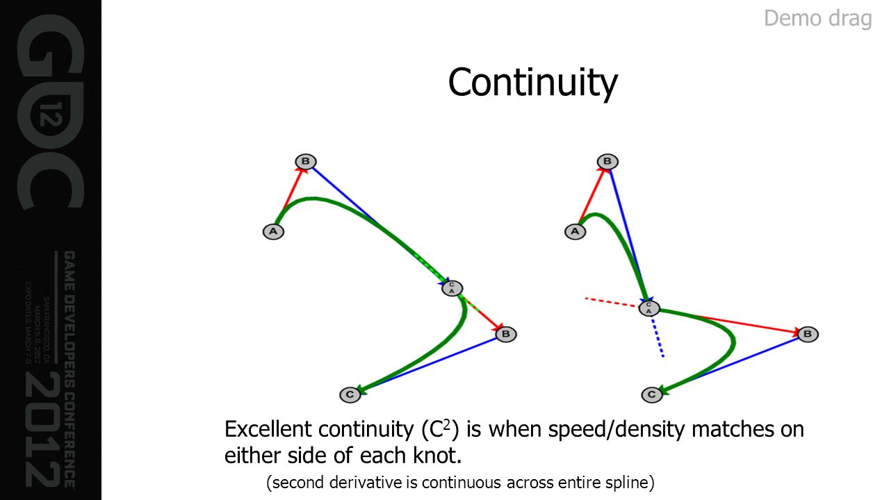 Continuity Excellent continuity (C 2 ) is when speed/density matches on either side of each knot. (second derivative is continuous across entire splin