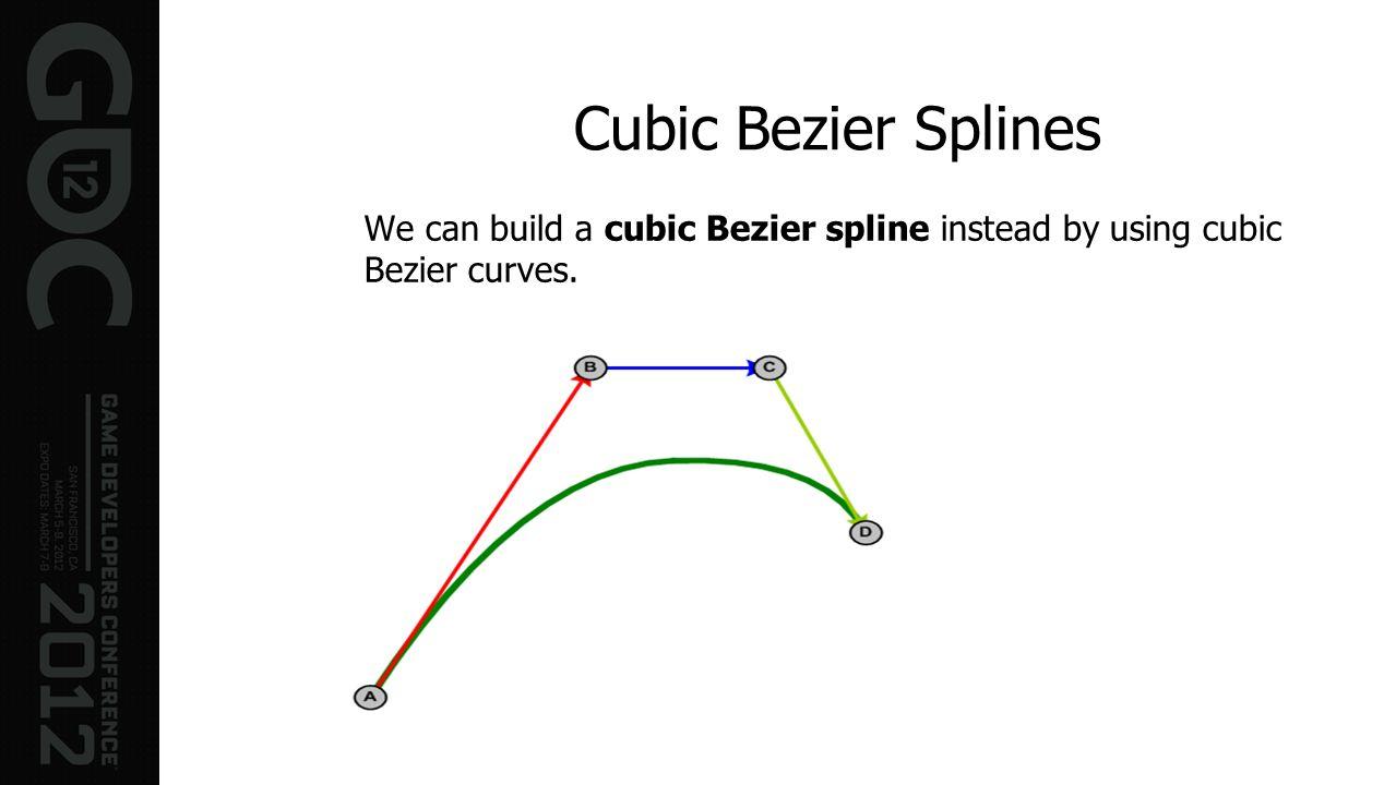 Cubic Bezier Splines We can build a cubic Bezier spline instead by using cubic Bezier curves.