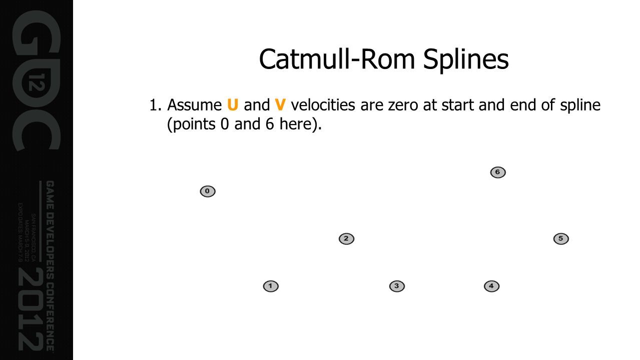 Catmull-Rom Splines 1. Assume U and V velocities are zero at start and end of spline (points 0 and 6 here).