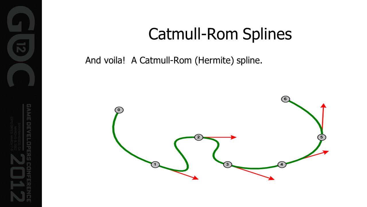Catmull-Rom Splines And voila! A Catmull-Rom (Hermite) spline.