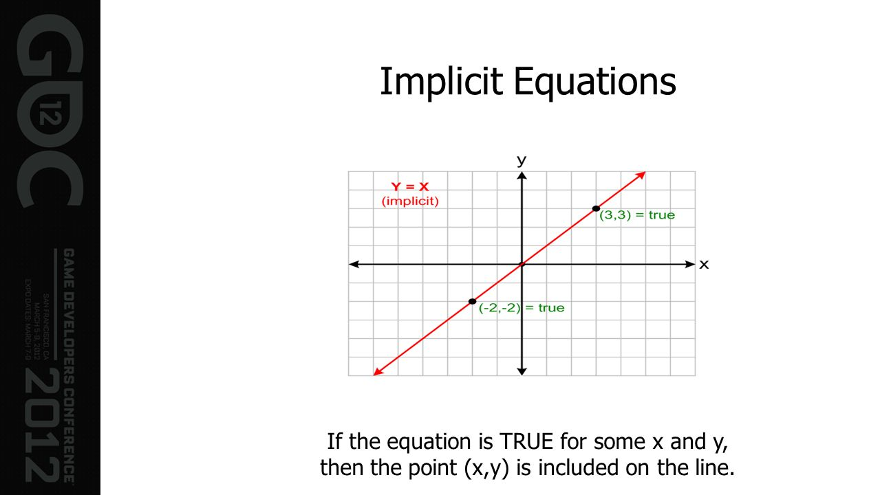 Implicit Equations If the equation is TRUE for some x and y, then the point (x,y) is included on the line.