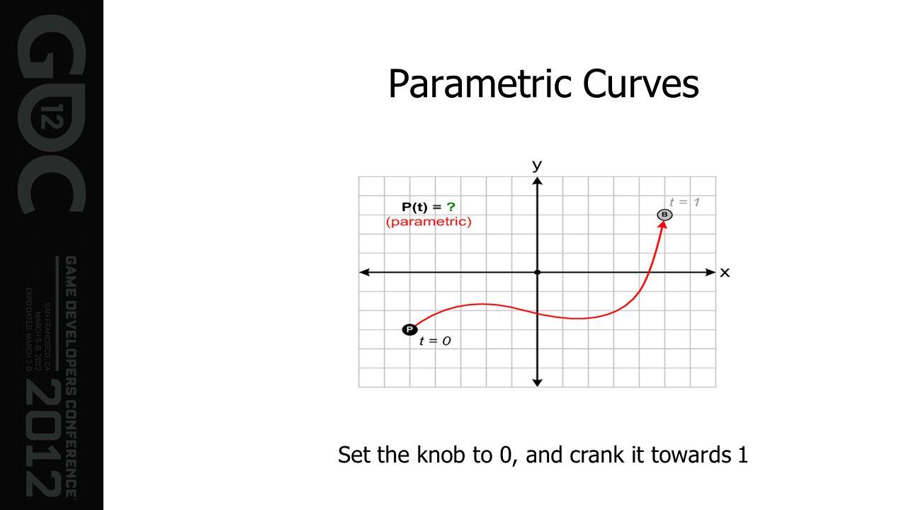 Parametric Curves Set the knob to 0, and crank it towards 1