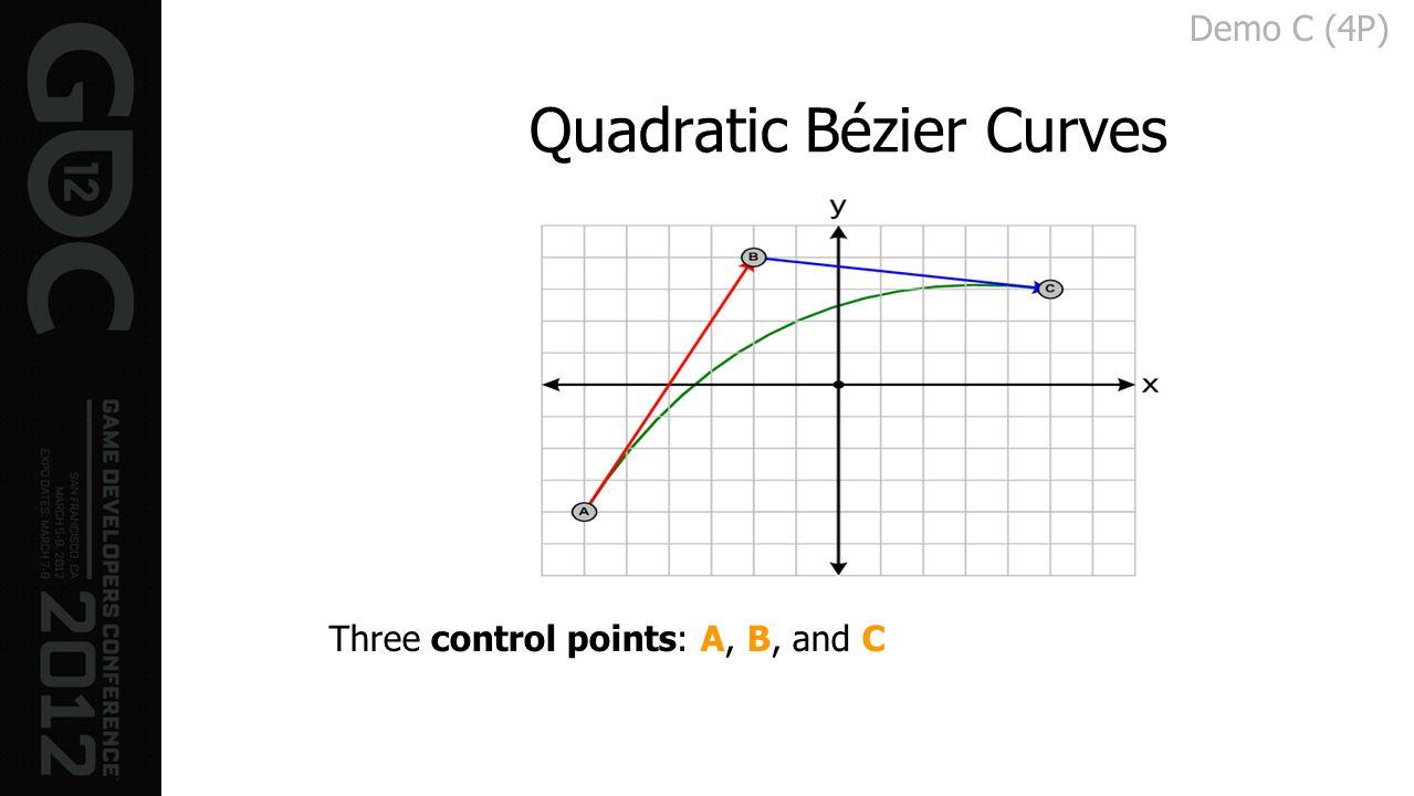 Quadratic Bézier Curves Three control points: A, B, and C Demo C (4P)