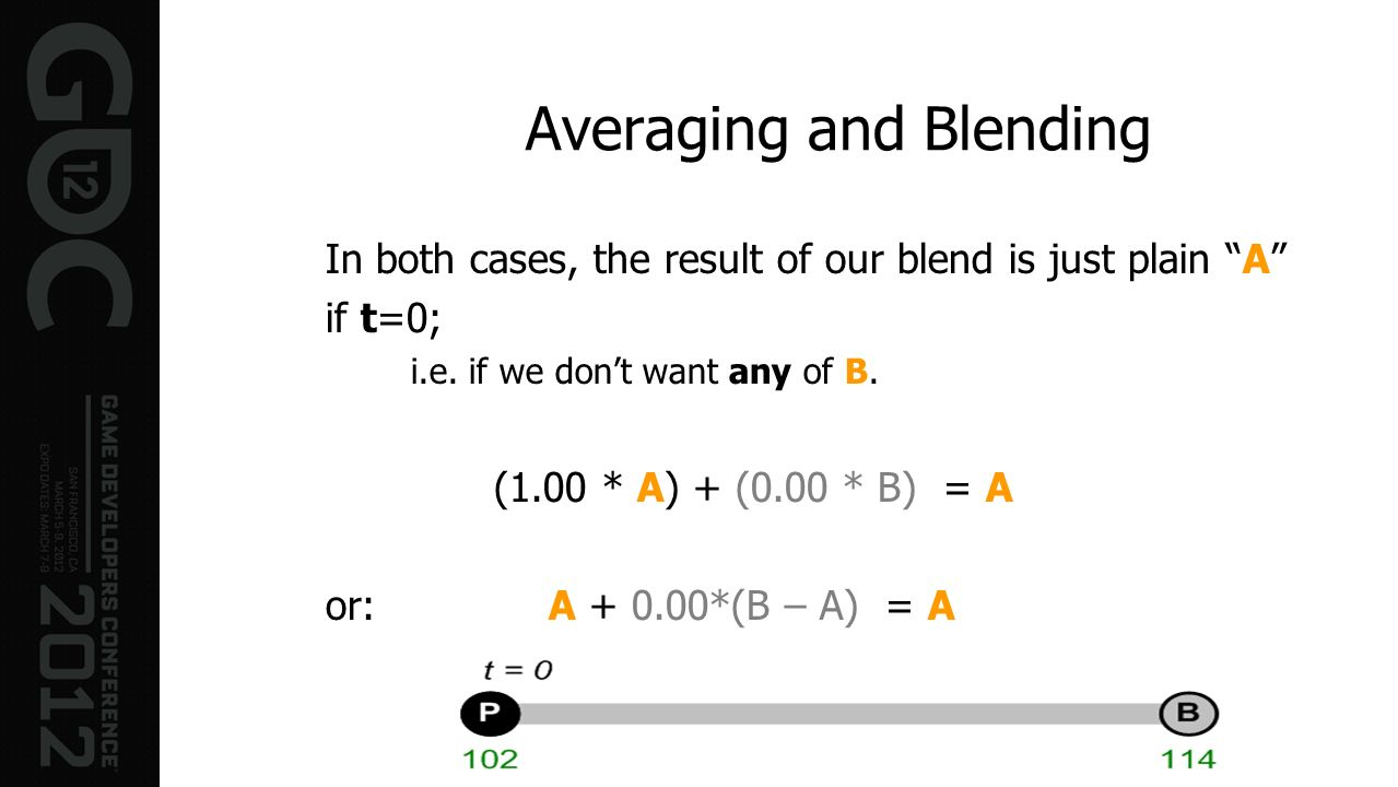 Averaging and Blending In both cases, the result of our blend is just plain A if t=0; i.e. if we dont want any of B. (1.00 * A) + (0.00 * B) = A or: A