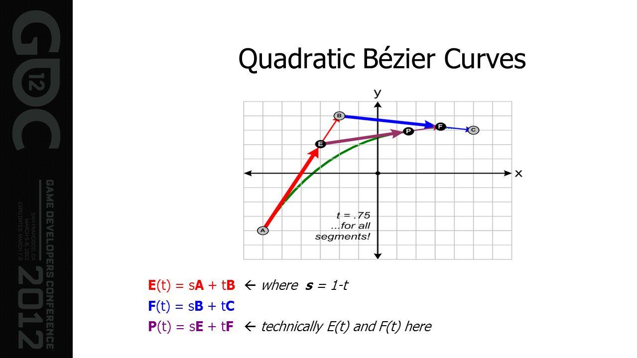 Quadratic Bézier Curves E(t) = sA + tB where s = 1-t F(t) = sB + tC P(t) = sE + tF technically E(t) and F(t) here