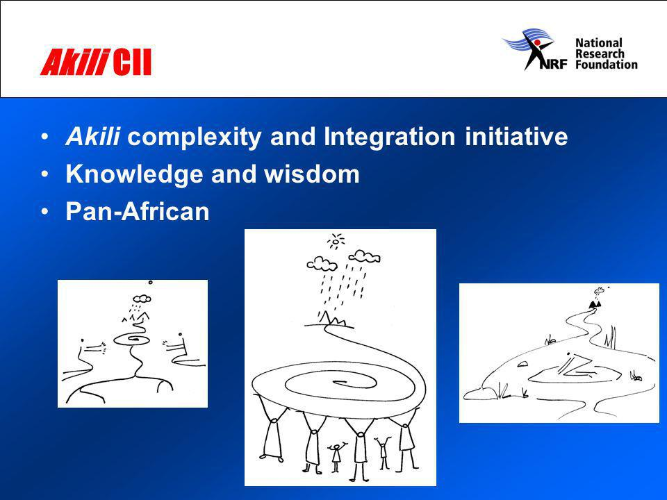 Akili CII Akili complexity and Integration initiative Knowledge and wisdom Pan-African
