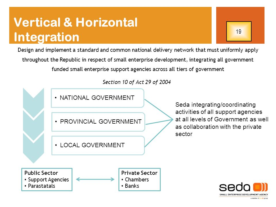 Vertical & Horizontal Integration Design and implement a standard and common national delivery network that must uniformly apply throughout the Republ