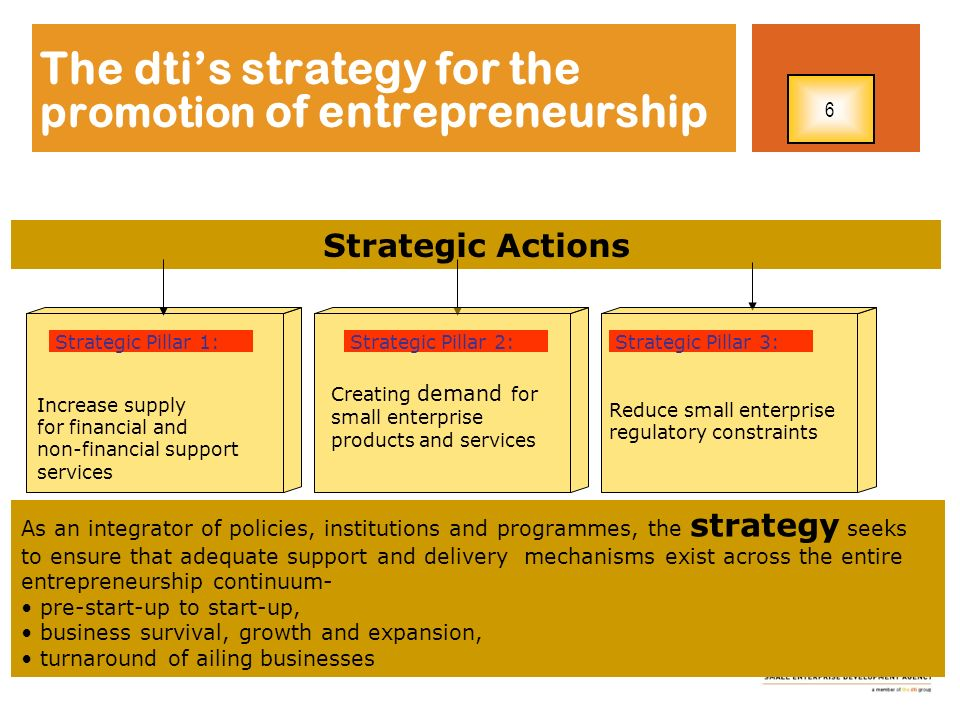 Strategic Actions Strategic Pillar 1: Increase supply for financial and non-financial support services Reduce small enterprise regulatory constraints