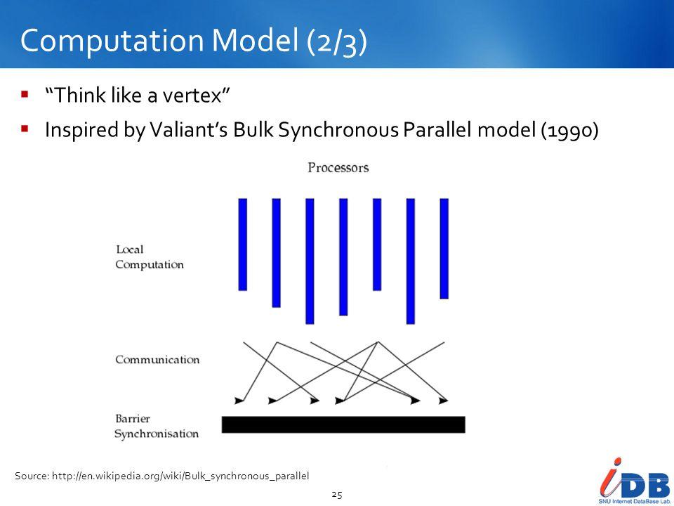 Computation Model (2/3) 25 Think like a vertex Inspired by Valiants Bulk Synchronous Parallel model (1990) Source: http://en.wikipedia.org/wiki/Bulk_s