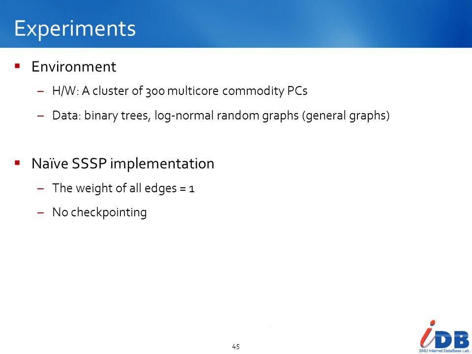 Experiments 45 Environment –H/W: A cluster of 300 multicore commodity PCs –Data: binary trees, log-normal random graphs (general graphs) Naïve SSSP im