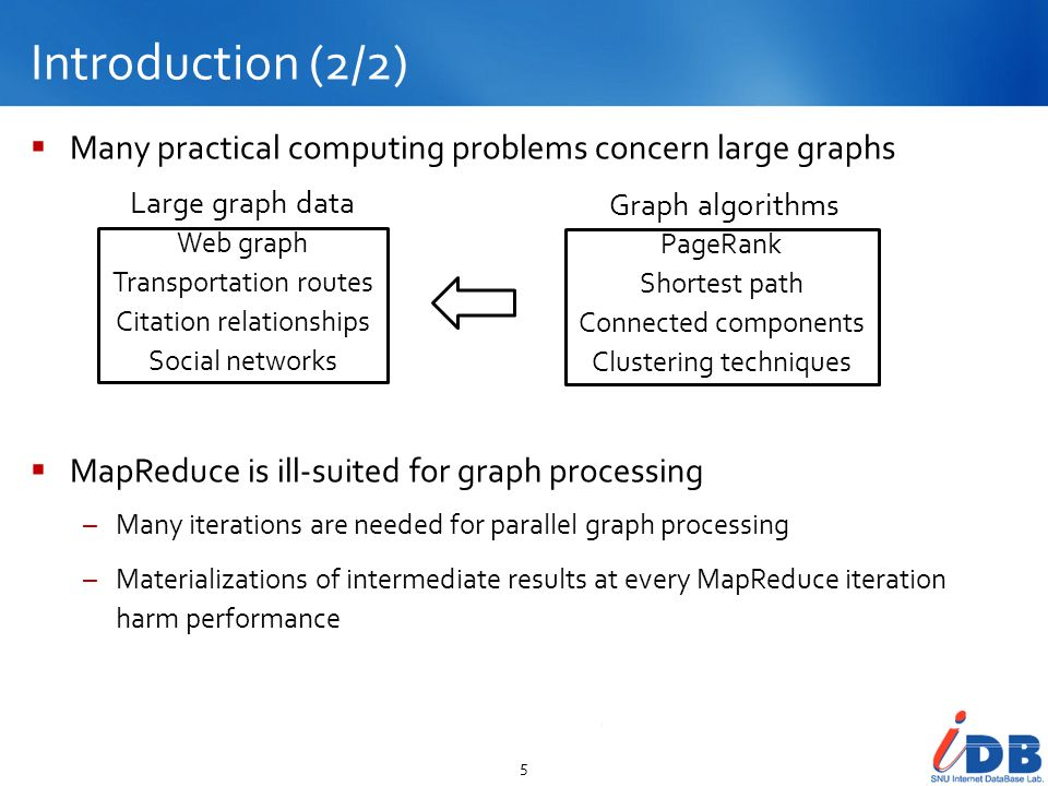 Introduction (2/2) 5 Many practical computing problems concern large graphs MapReduce is ill-suited for graph processing –Many iterations are needed f