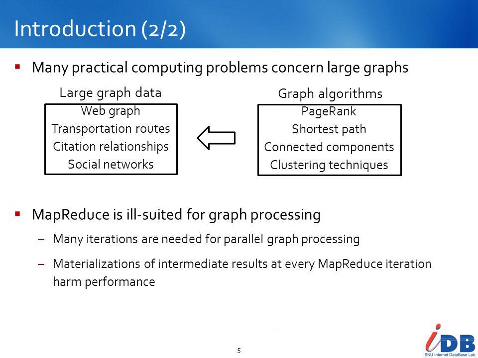 Single Source Shortest Path (SSSP) 6 Problem –Find shortest path from a source node to all target nodes Solution –Single processor machine: Dijkstras algorithm