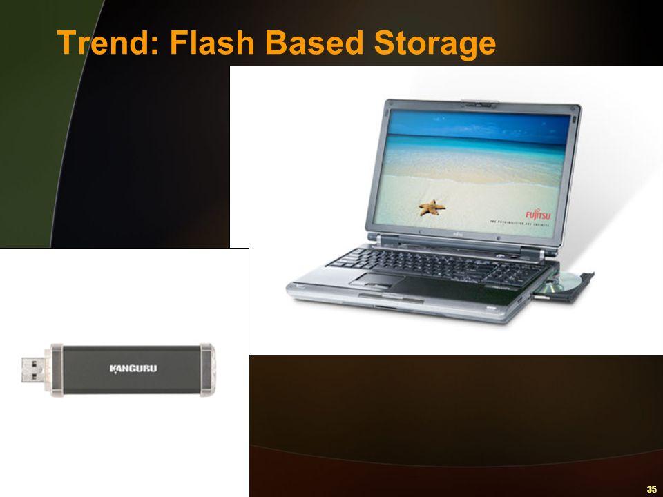 35 Trend: Flash Based Storage