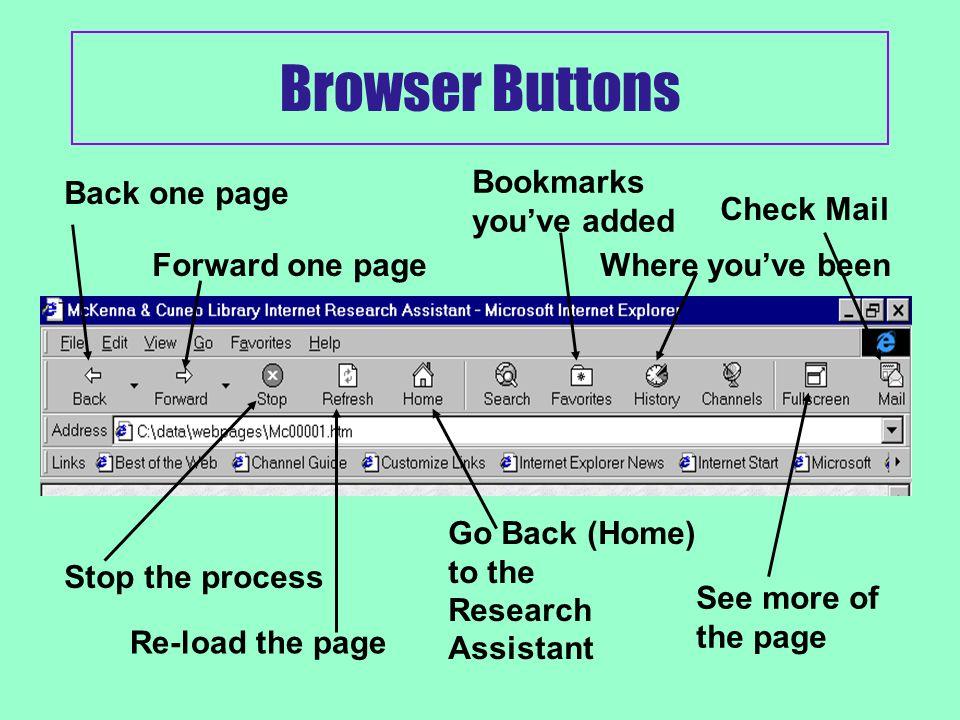 Browser Basics URL (Uniform Resource Locator) is in the Address box.