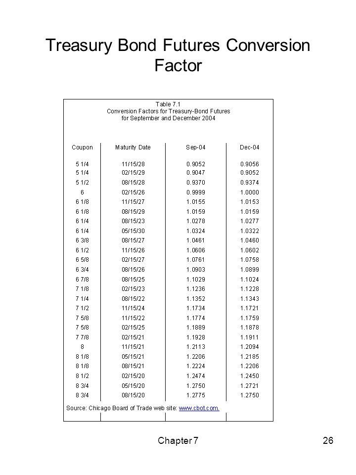 Chapter 726 Treasury Bond Futures Conversion Factor