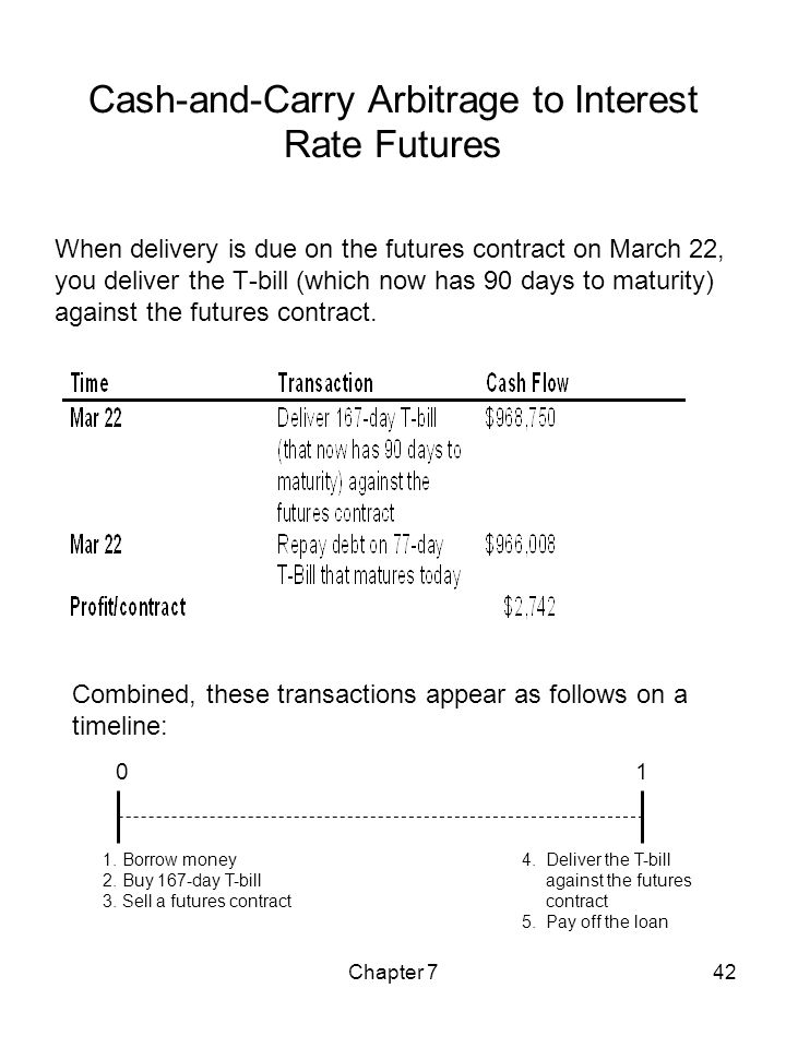 Chapter 742 Cash-and-Carry Arbitrage to Interest Rate Futures When delivery is due on the futures contract on March 22, you deliver the T-bill (which