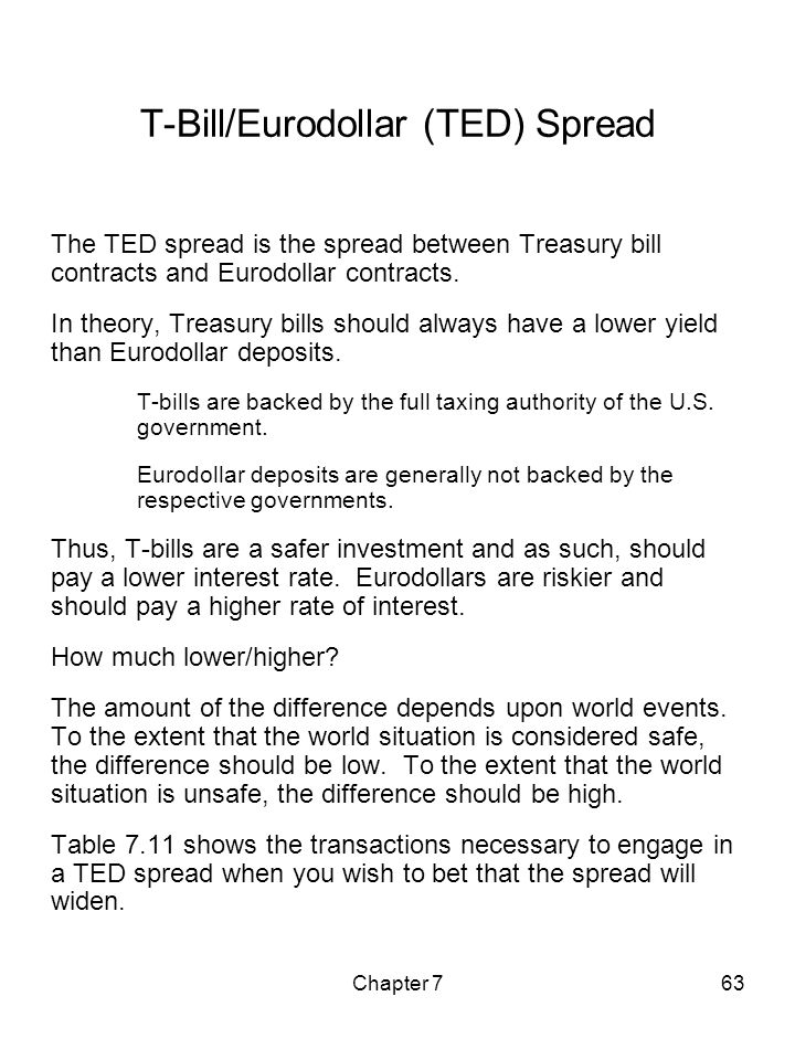 Chapter 763 T-Bill/Eurodollar (TED) Spread The TED spread is the spread between Treasury bill contracts and Eurodollar contracts. In theory, Treasury