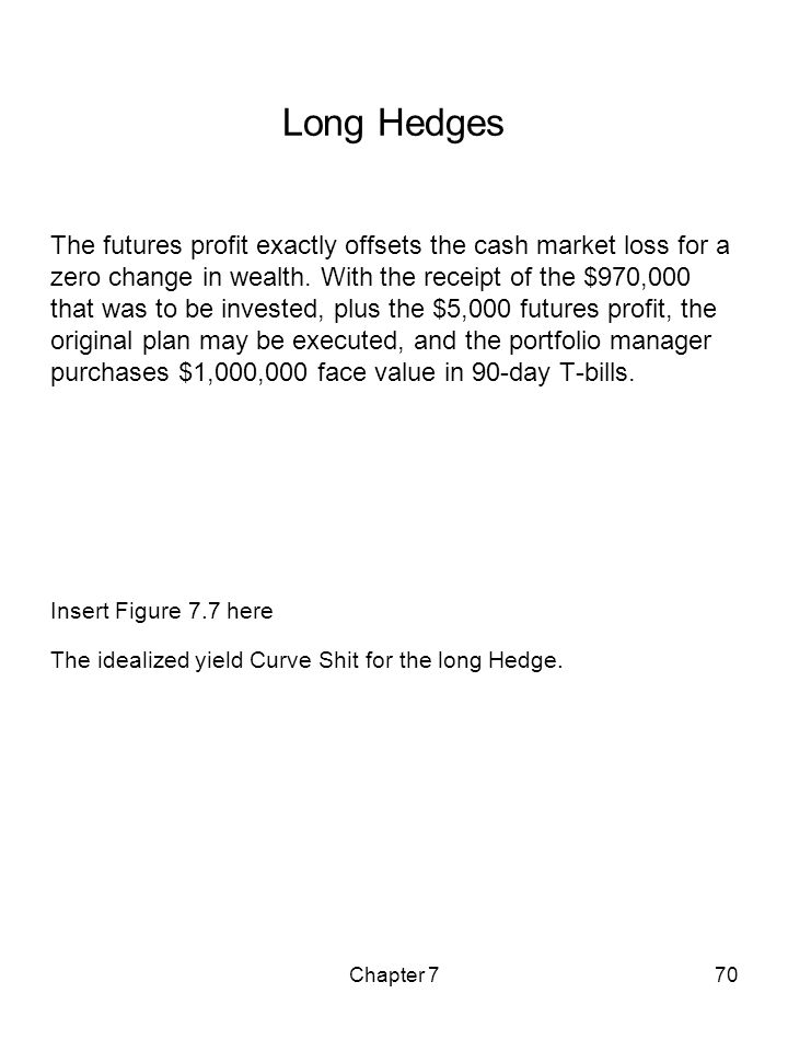 Chapter 770 Long Hedges The futures profit exactly offsets the cash market loss for a zero change in wealth. With the receipt of the $970,000 that was