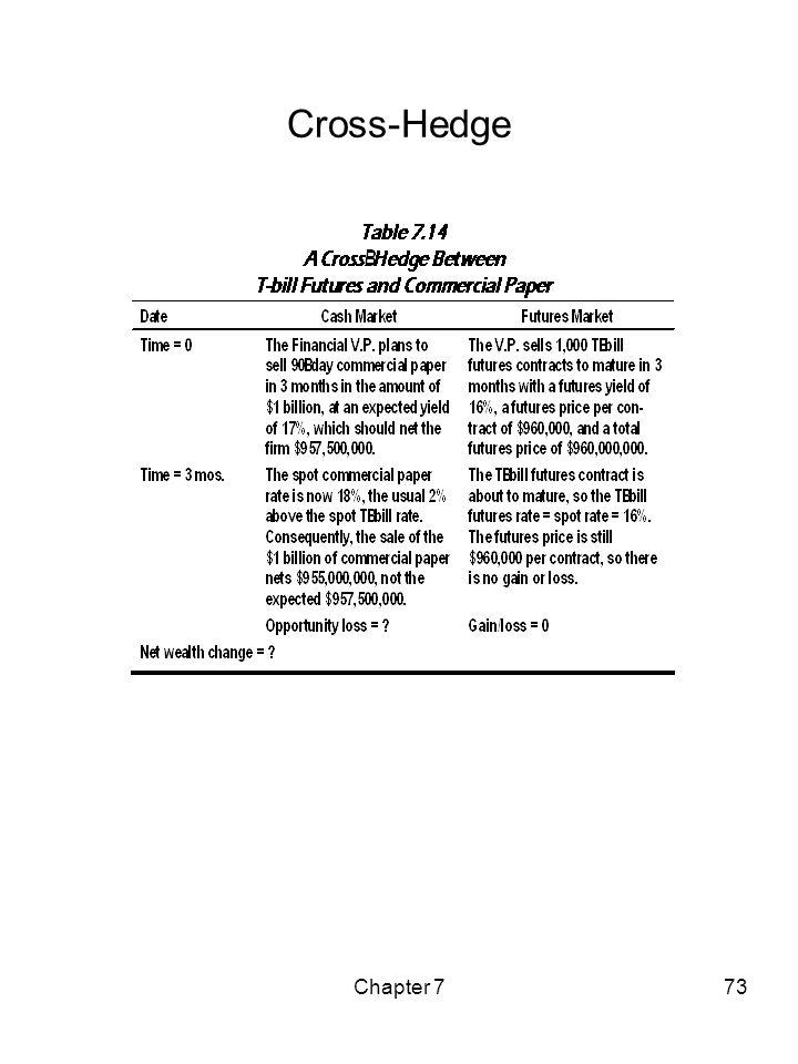 Chapter 773 Cross-Hedge
