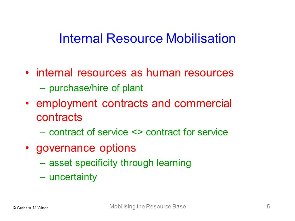 © Graham M Winch Mobilising the Resource Base5 Internal Resource Mobilisation internal resources as human resources –purchase/hire of plant employment