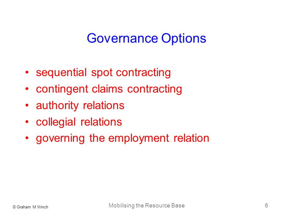 © Graham M Winch Mobilising the Resource Base6 Governance Options sequential spot contracting contingent claims contracting authority relations collegial relations governing the employment relation