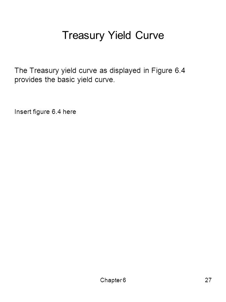 Chapter 627 Treasury Yield Curve The Treasury yield curve as displayed in Figure 6.4 provides the basic yield curve. Insert figure 6.4 here