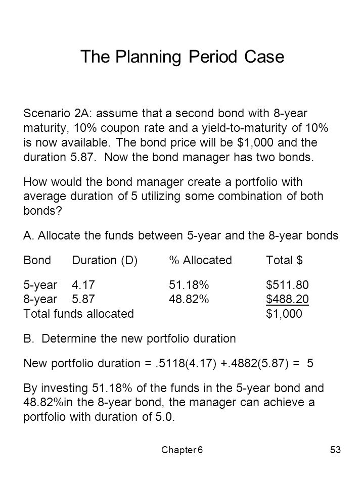 Chapter 653 The Planning Period Case Scenario 2A: assume that a second bond with 8-year maturity, 10% coupon rate and a yield-to-maturity of 10% is no