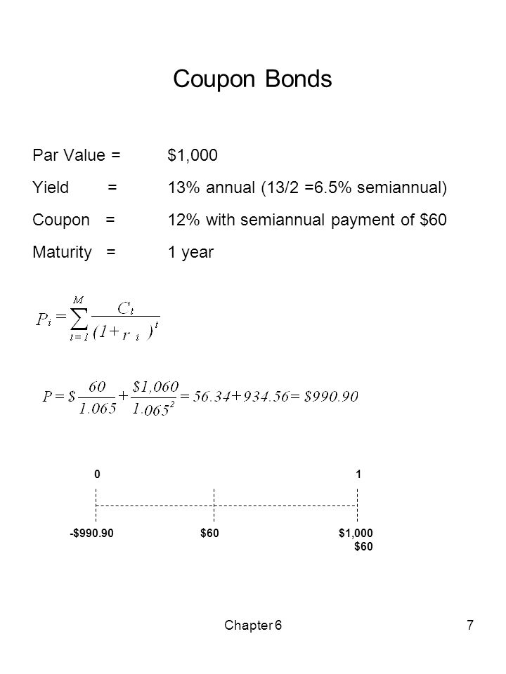 Chapter 67 Coupon Bonds Par Value = $1,000 Yield =13% annual (13/2 =6.5% semiannual) Coupon =12% with semiannual payment of $60 Maturity =1 year 01 -$