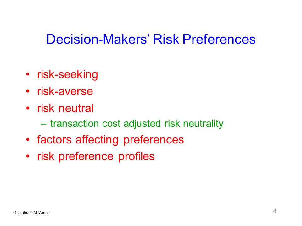 © Graham M Winch 5 Risk Preference Profiles