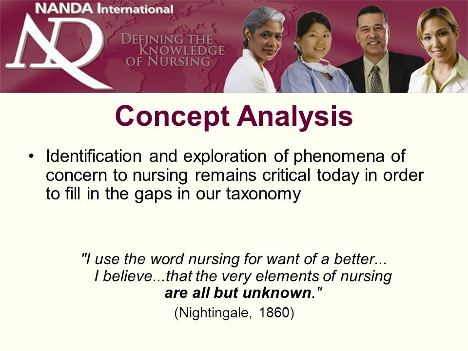 Concept Analysis Distinguish between the defining characteristics of a concept & its irrelevant attributes –Refine ambiguous concepts Examine published sources Compare literature to experience/practice Examine consistencies between literature and experience/practice