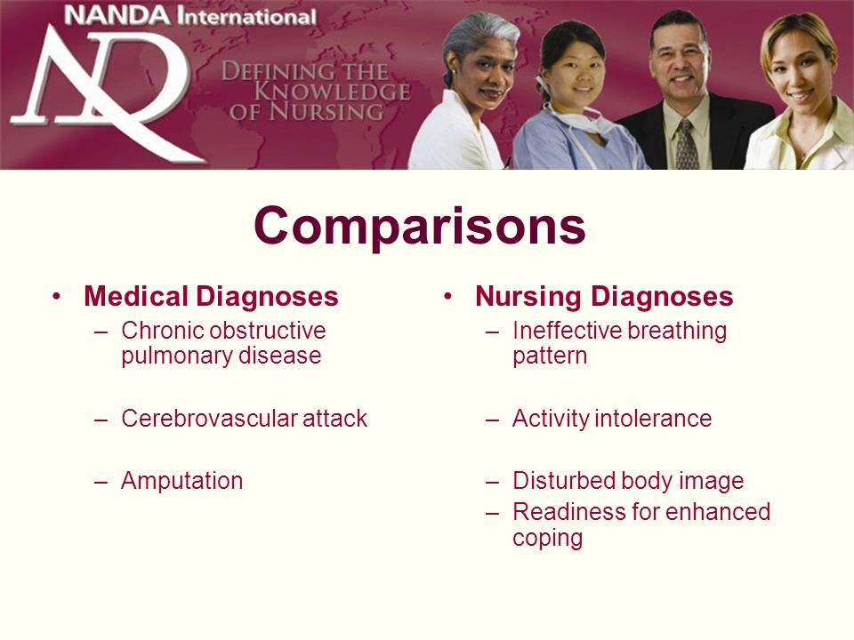 Comparisons Medical Diagnoses –Chronic obstructive pulmonary disease –Cerebrovascular attack –Amputation Nursing Diagnoses –Ineffective breathing patt
