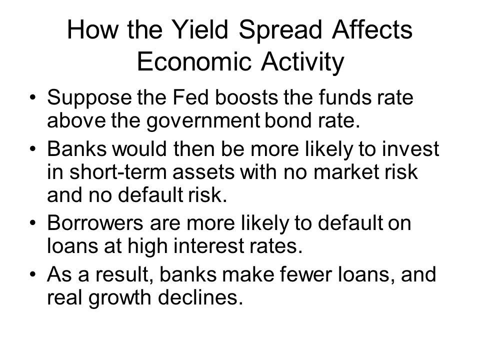 How the Yield Spread Affects Economic Activity Suppose the Fed boosts the funds rate above the government bond rate.