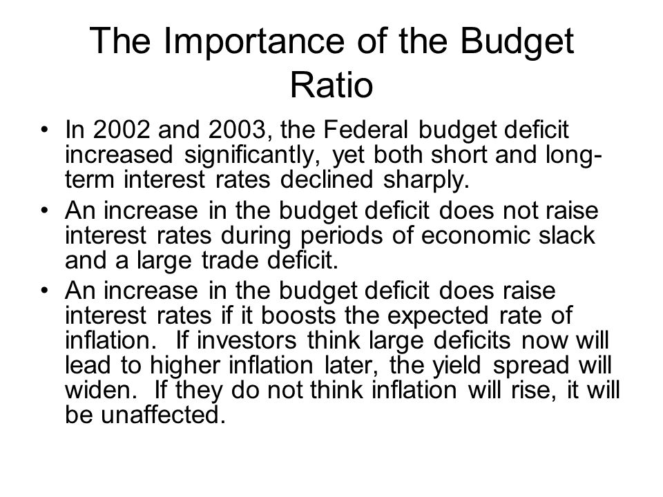 The Importance of the Budget Ratio In 2002 and 2003, the Federal budget deficit increased significantly, yet both short and long- term interest rates declined sharply.