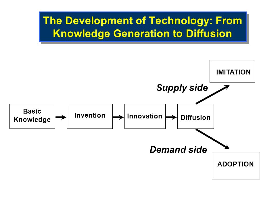 The Development of Technology: Lags Between Knowledge Generation and Commercialization BASIC FIRST PRODUCT IMITATION KNOWLEDGE PATENTS LAUNCH Xerography late 19th and 1940 1958 1974 early 20th centuries Jet Engines 17th-- early 1930 1957 1959 20th centuries Fuzzy logic 1960s 1981 1987 1988 controllers