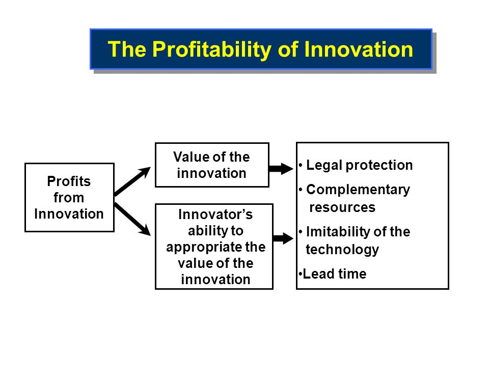 Legal Protection of Intellectual Property Patents exclusive rights to a new product, process, substance or design.