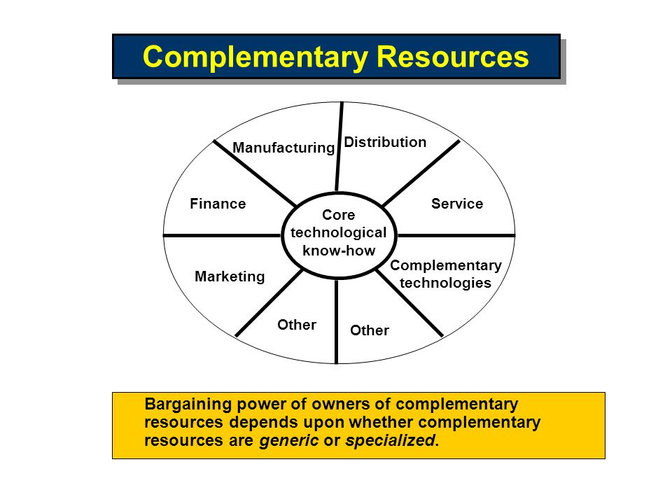 Complementary Resources Bargaining power of owners of complementary resources depends upon whether complementary resources are generic or specialized.