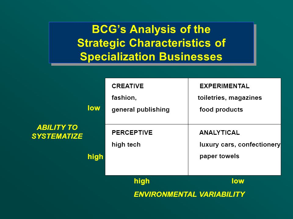 BCGs Analysis of the Strategic Characteristics of Specialization Businesses high low ENVIRONMENTAL VARIABILITY ABILITY TO SYSTEMATIZE low high CREATIV