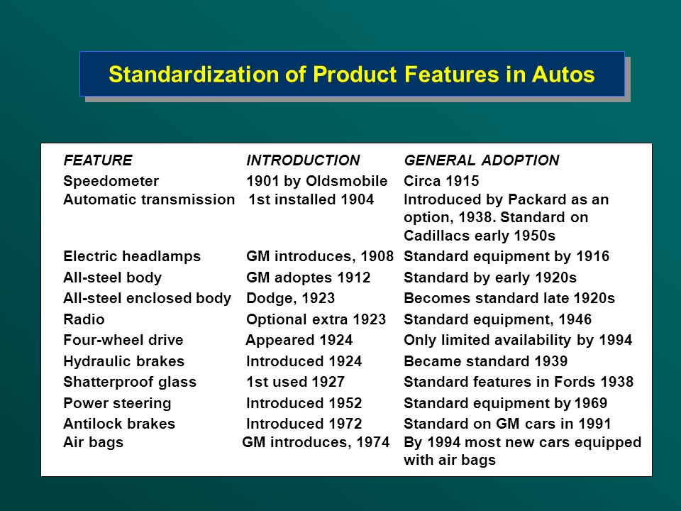 Standardization of Product Features in Autos FEATURE INTRODUCTIONGENERAL ADOPTION Speedometer 1901 by OldsmobileCirca 1915 Automatic transmission 1st