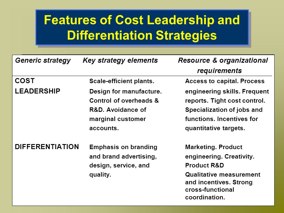 Features of Cost Leadership and Differentiation Strategies Generic strategy Key strategy elements Resource & organizational requirements COST Scale-ef
