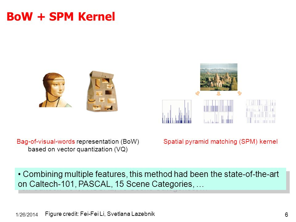 BoW + SPM Kernel 1/26/2014 6 Combining multiple features, this method had been the state-of-the-art on Caltech-101, PASCAL, 15 Scene Categories, … Fig