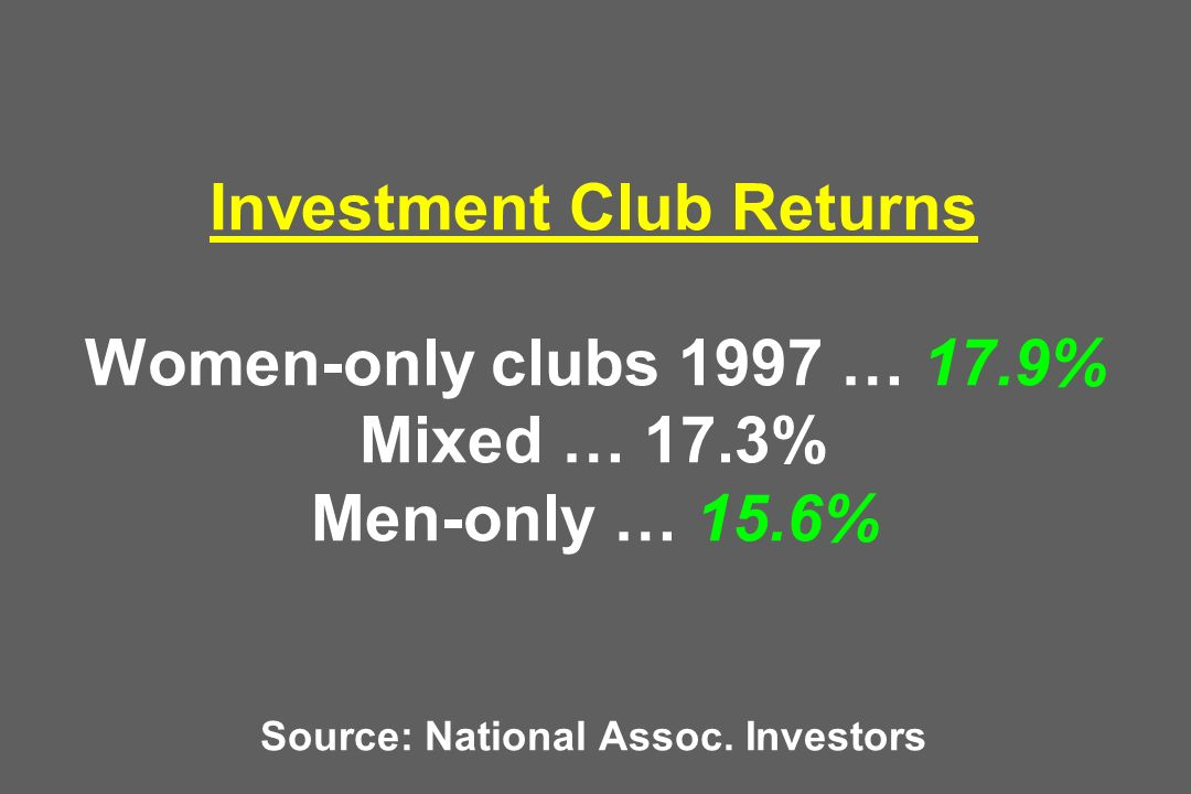Investment Club Returns Women-only clubs 1997 … 17.9% Mixed … 17.3% Men-only … 15.6% Source: National Assoc. Investors