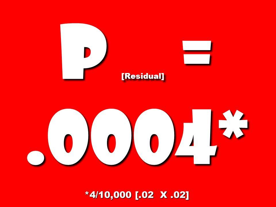 P [Residual] =.0004* *4/10,000 [.02 X.02]