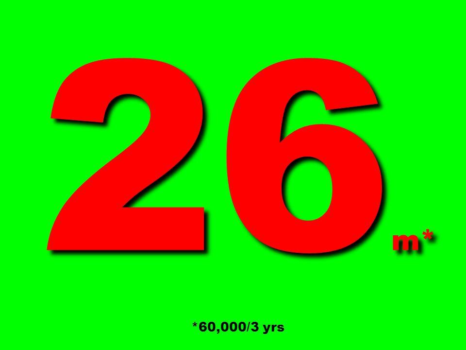 26 m* 26 m* *60,000/3 yrs