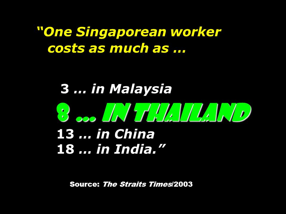 8 … in Thailand One Singaporean worker costs as much as … 3 … in Malaysia 8 … in Thailand 13 … in China 18 … in India. Source: The Straits Times/2003