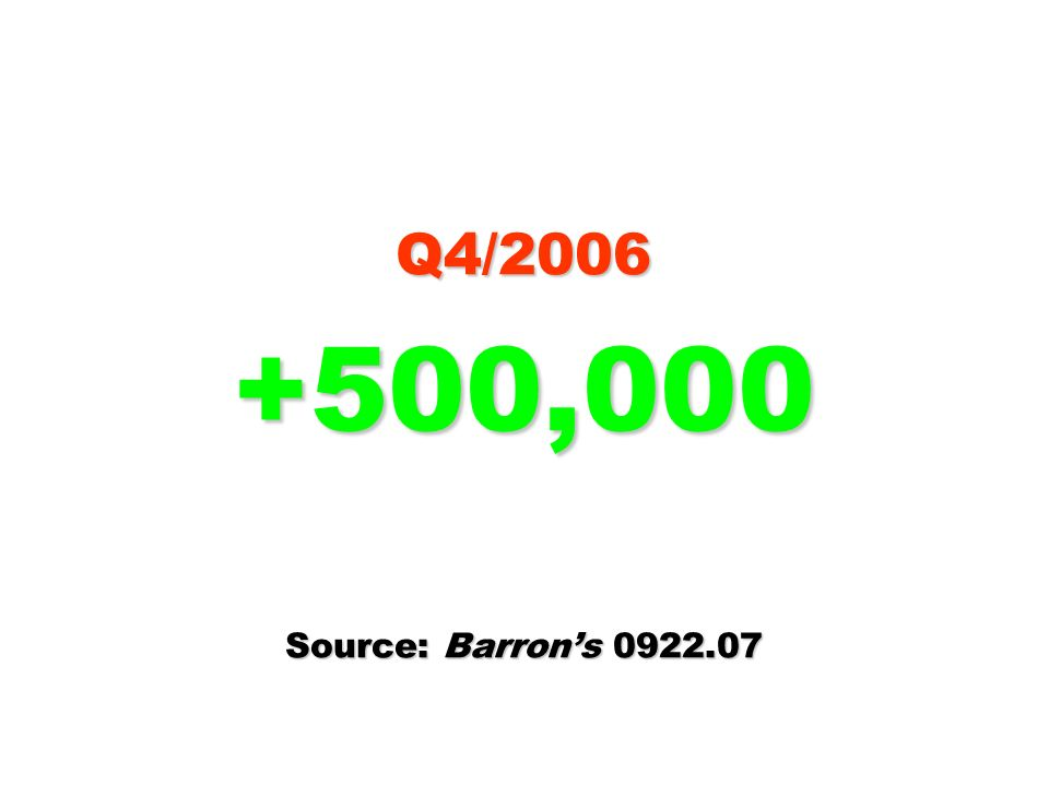 Q4/2006 +500,000 Source: Barrons 0922.07