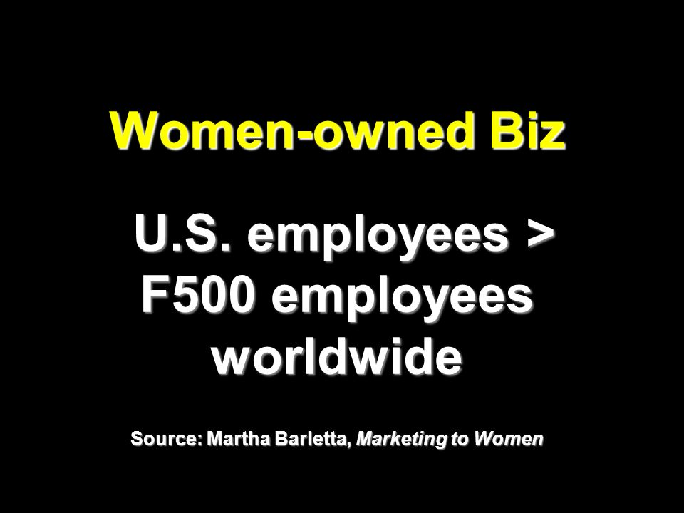 Women-owned Biz U.S.