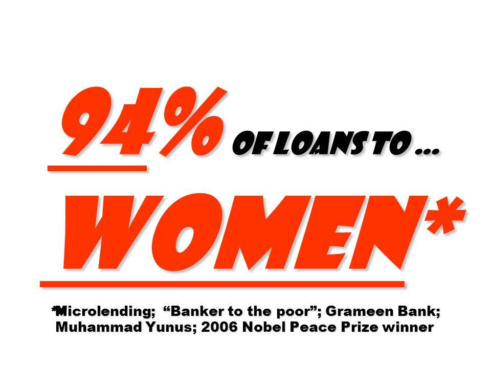94% of loans to … women* *M icrolending; Banker to the poor; Grameen Bank; Muhammad Yunus; 2006 Nobel Peace Prize winner