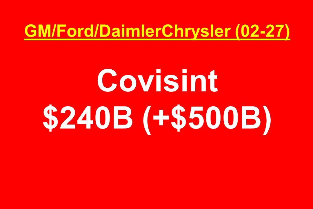 GM/Ford/DaimlerChrysler (02-27) Covisint $240B (+$500B)